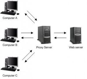 Ako sa prihlásiť cez proxy?