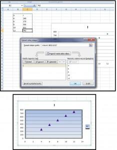 Ako vytvoriť graf závislosti v Exceli?